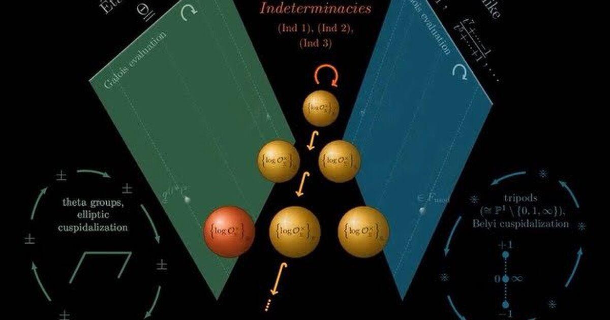 宇宙 際 タイヒ ミューラー 理論 宇宙際タイヒミュラー理論 - Wikipedia