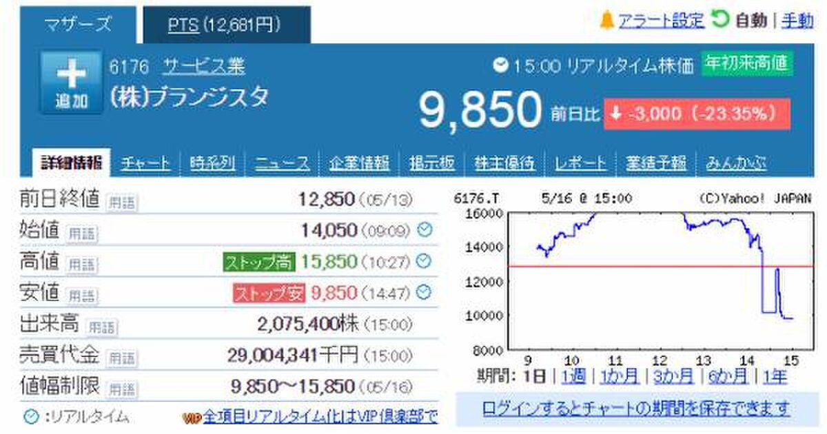 株価 ジグソー