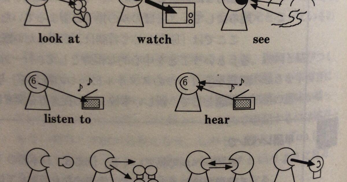 「listen to」と「hear」の違いは?とある英語指南書の絵が、細か ...