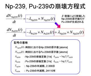 ネプツニウムとプルトニウム - T...