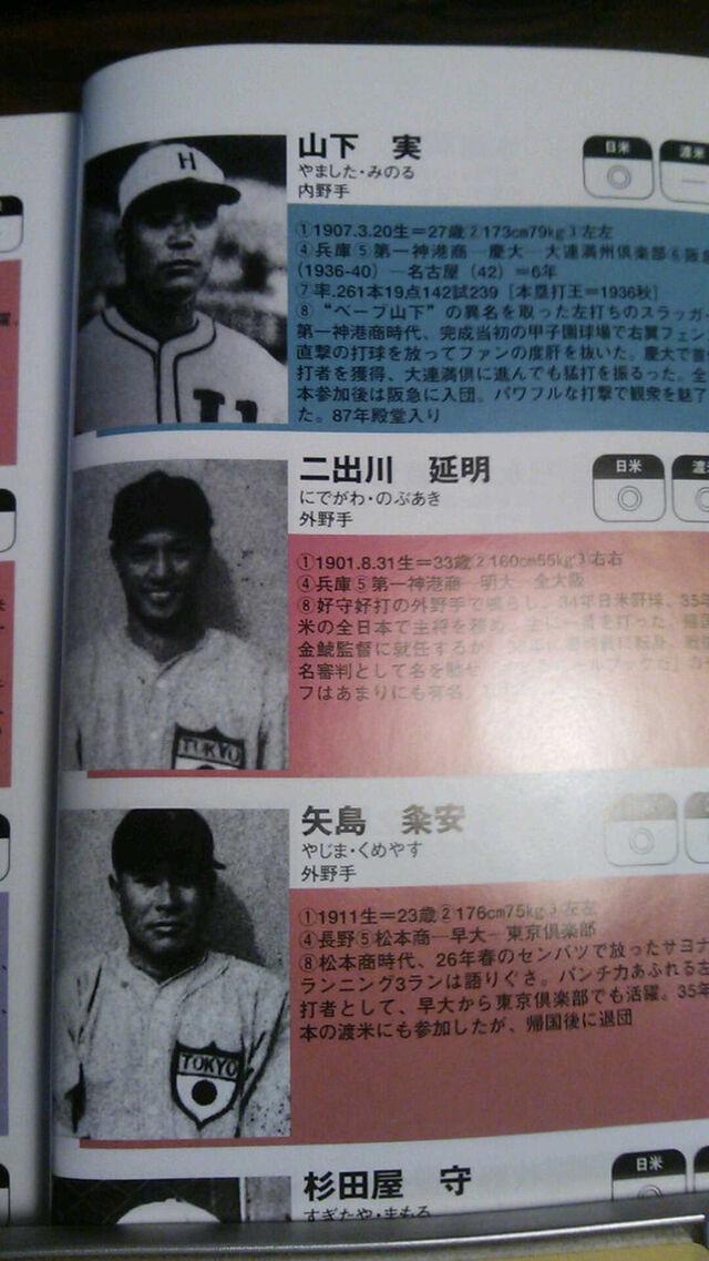 大日本東京野球倶楽部選手名鑑 -...